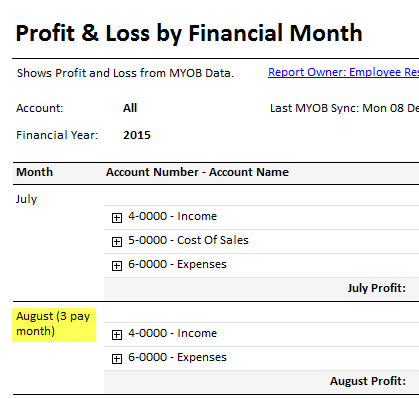 ProfitAndLossByFinancialMonth-Working